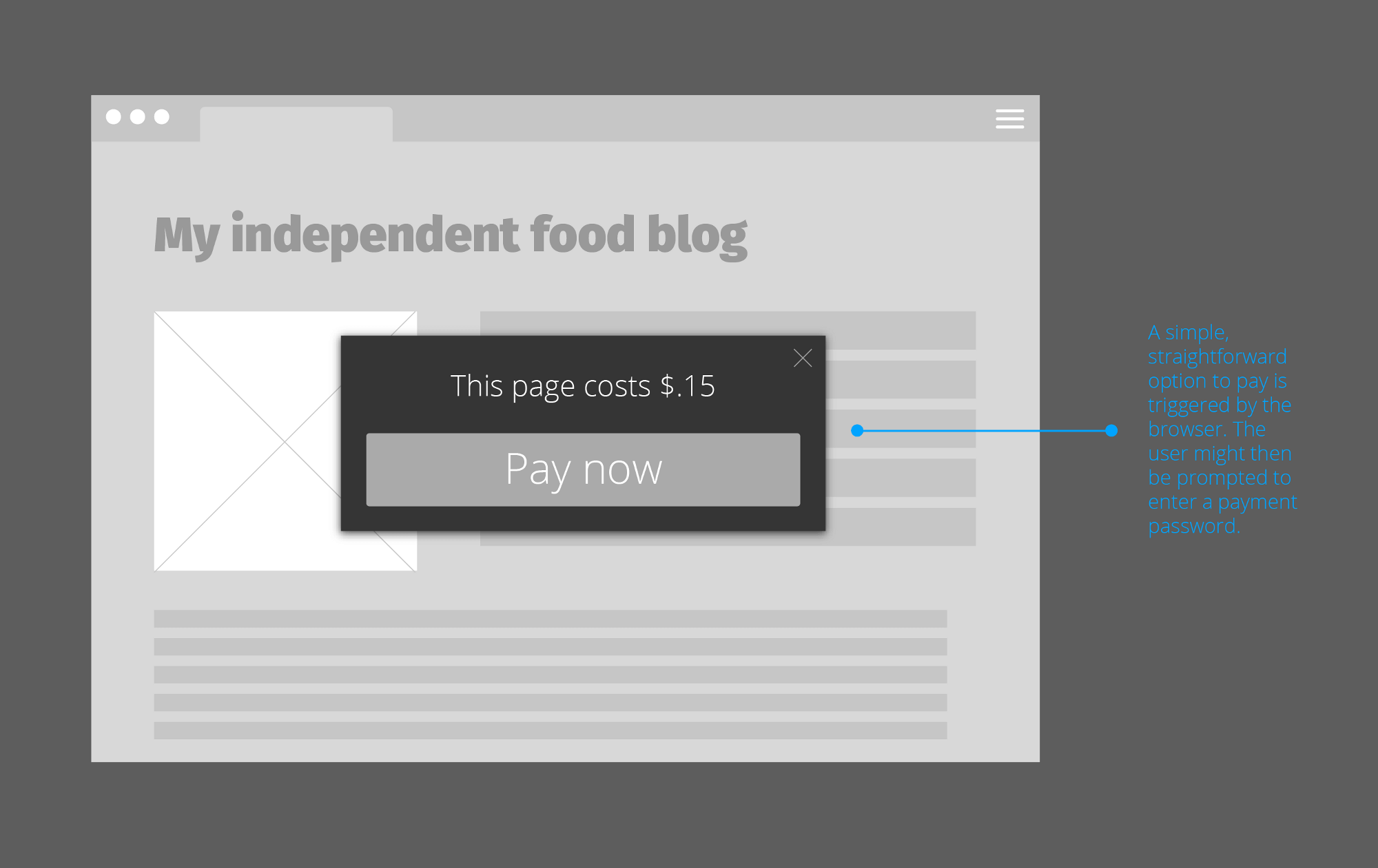 From the article: concept for price-setting at an independent food blog